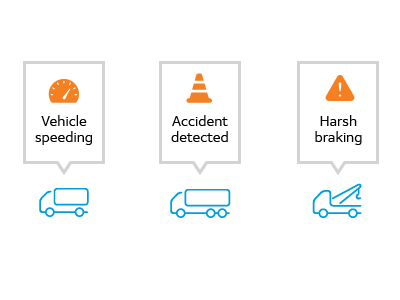 illustration of fleet management software showing fleet vehicle alerts such as aggressive driving behaviours.