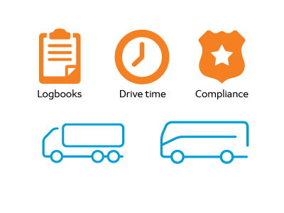 compliance with fmcsa's eld mandate for commercial fleets requires commercial driver to keep paperless elogbooks that record drive times.