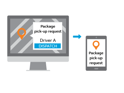 illustration of a dispatch software requesting a pickup to mobile worker's smartphone.