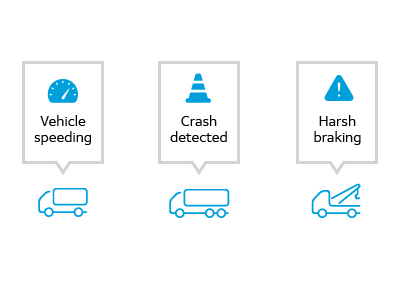 infographic showing aggressive driving alerts for multiple vehicles